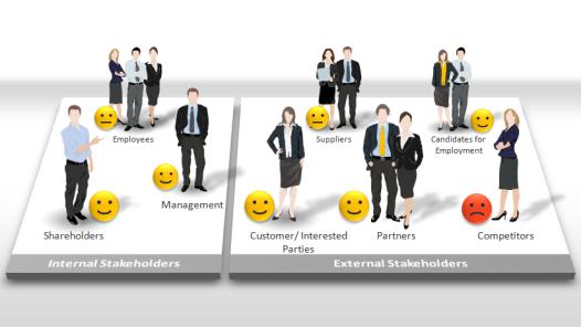 stakeholders2