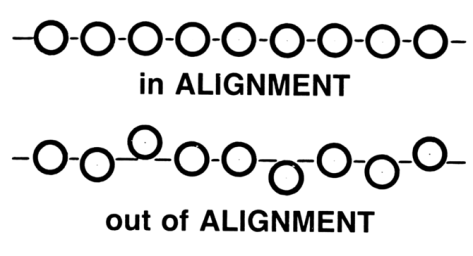 670px-alignment_psf.png