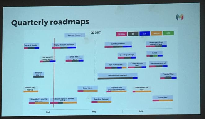 monzo-roadmap.png